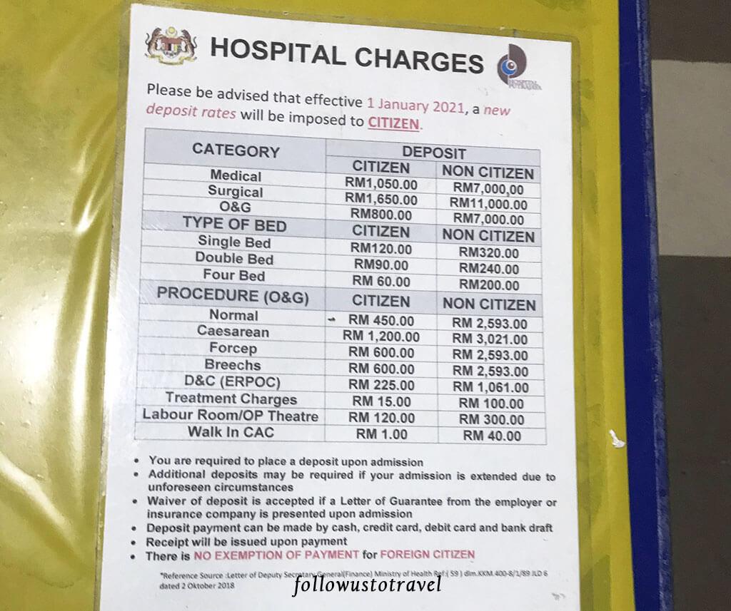 hospital putrajaya 生产费用